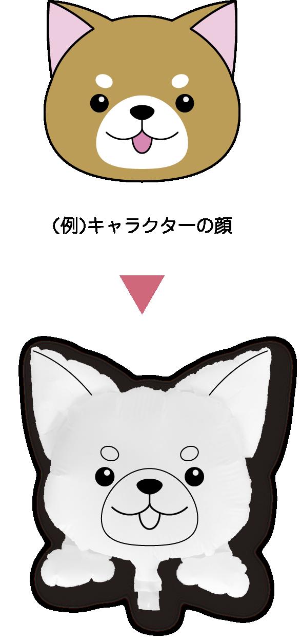キャラクターの顔